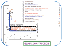 Global Construction Contracting Est  | Industrial Insulation